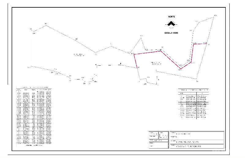 Land for sale Parcel Near New International Airport-Puerto